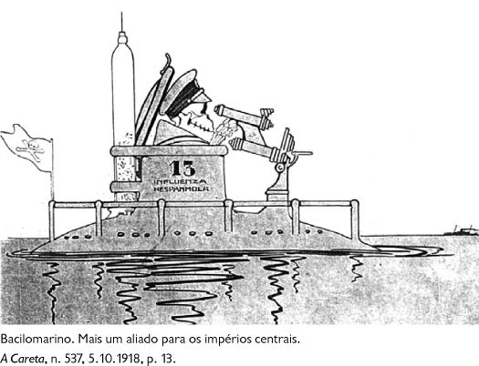 Charge do jornal A Careta, de 1918, mostrando um submarino alemão portando o vírus Influenza
